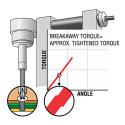 DI-12 Breakaway Torque Tester Detects The First Dip In Torque